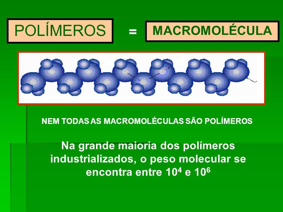 MONÔMERO São moléculas simples que dão origem ao polímero.