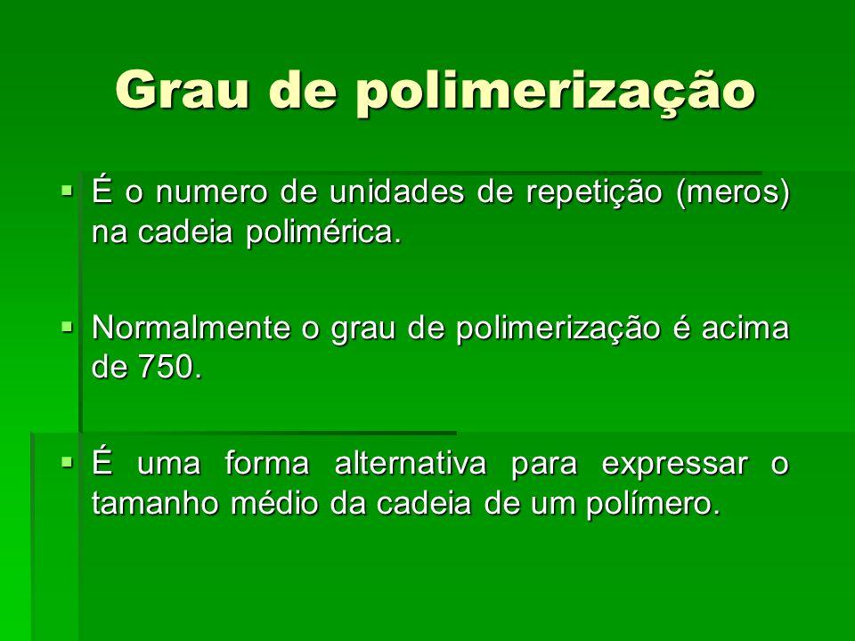 Grau de polimerização = 20 Grau de polimerização = 6 Grau de polimerização = 8