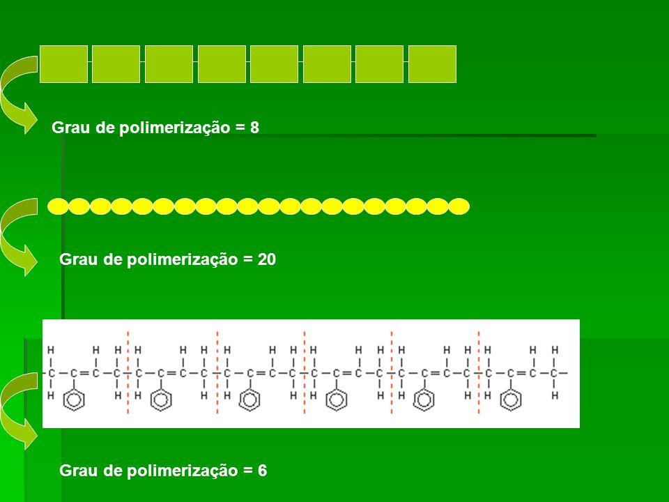 Polimerização É o conjunto das reações químicas que provocam a união de pequenas moléculas por ligações covalentes, para a formação de cadeias macromoleculares que compõem o material polimérico É o conjunto das reações químicas que provocam a união de pequenas moléculas por ligações covalentes, para a formação de cadeias macromoleculares que compõem o material polimérico