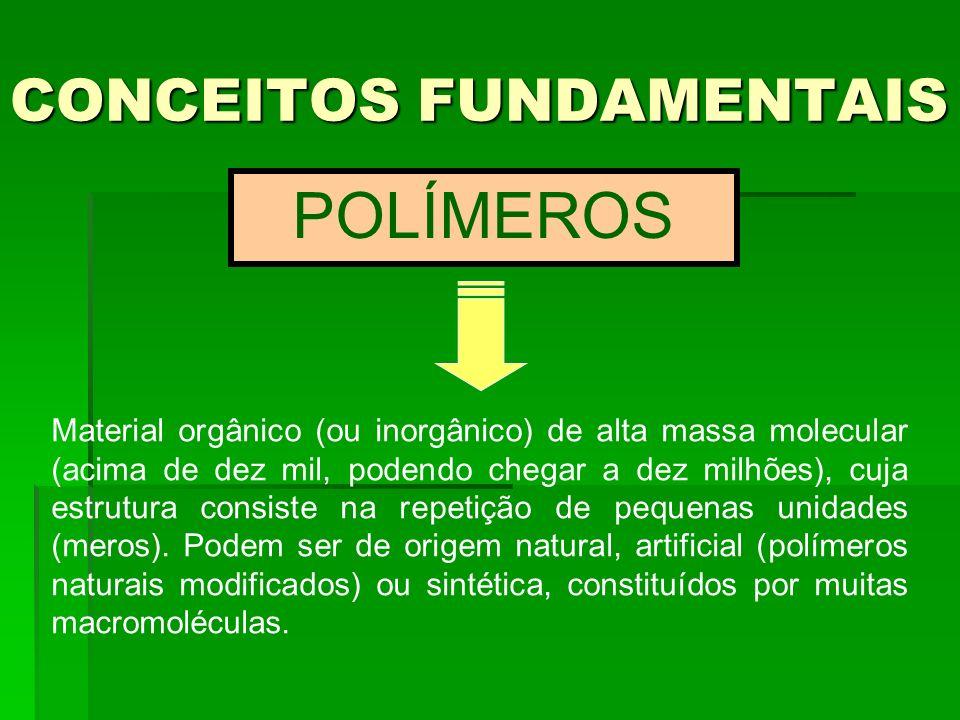 POLI = muitas MEROS = partes, unidades de repetição