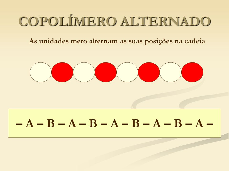 COPOLÍMERO ALTERNADO As unidades mero alternam as suas posições na cadeia – A – B – A – B – A – B – A – B – A –