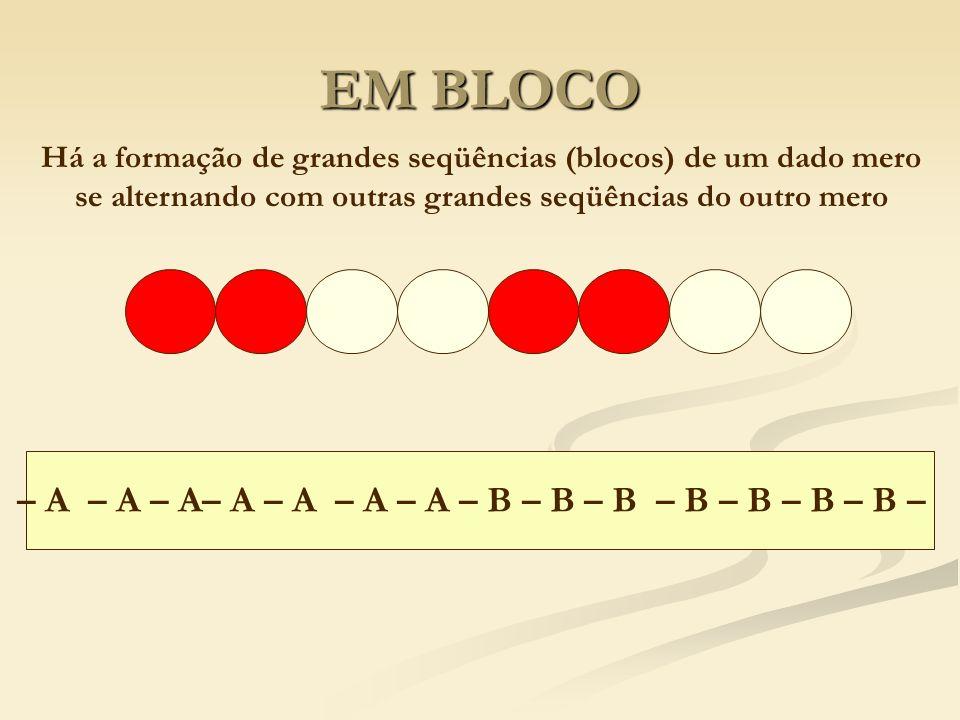 EM BLOCO Há a formação de grandes seqüências (blocos) de um dado mero se alternando com outras grandes seqüências do outro mero – A – A – A– A – A – A – A – B – B – B – B – B – B – B –