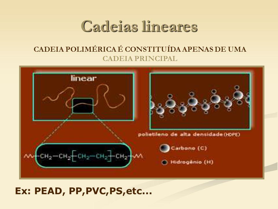 Cadeias lineares CADEIA POLIMÉRICA É CONSTITUÍDA APENAS DE UMA CADEIA PRINCIPAL Ex: PEAD, PP,PVC,PS,etc...