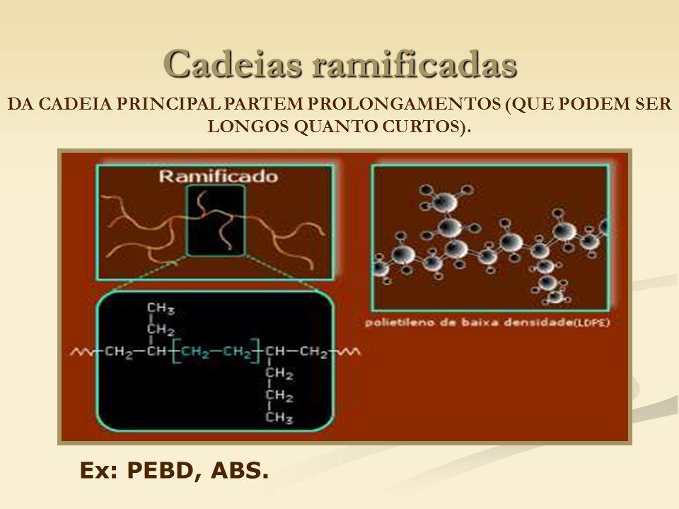 Cadeias ramificadas DA CADEIA PRINCIPAL PARTEM PROLONGAMENTOS (QUE PODEM SER LONGOS QUANTO CURTOS). Ex: PEBD, ABS.