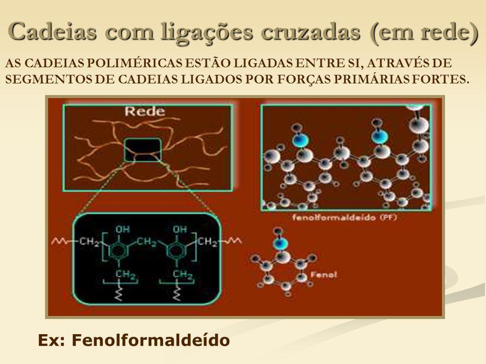 Cadeias com ligações cruzadas (em rede) AS CADEIAS POLIMÉRICAS ESTÃO LIGADAS ENTRE SI, ATRAVÉS DE SEGMENTOS DE CADEIAS LIGADOS POR FORÇAS PRIMÁRIAS FORTES.