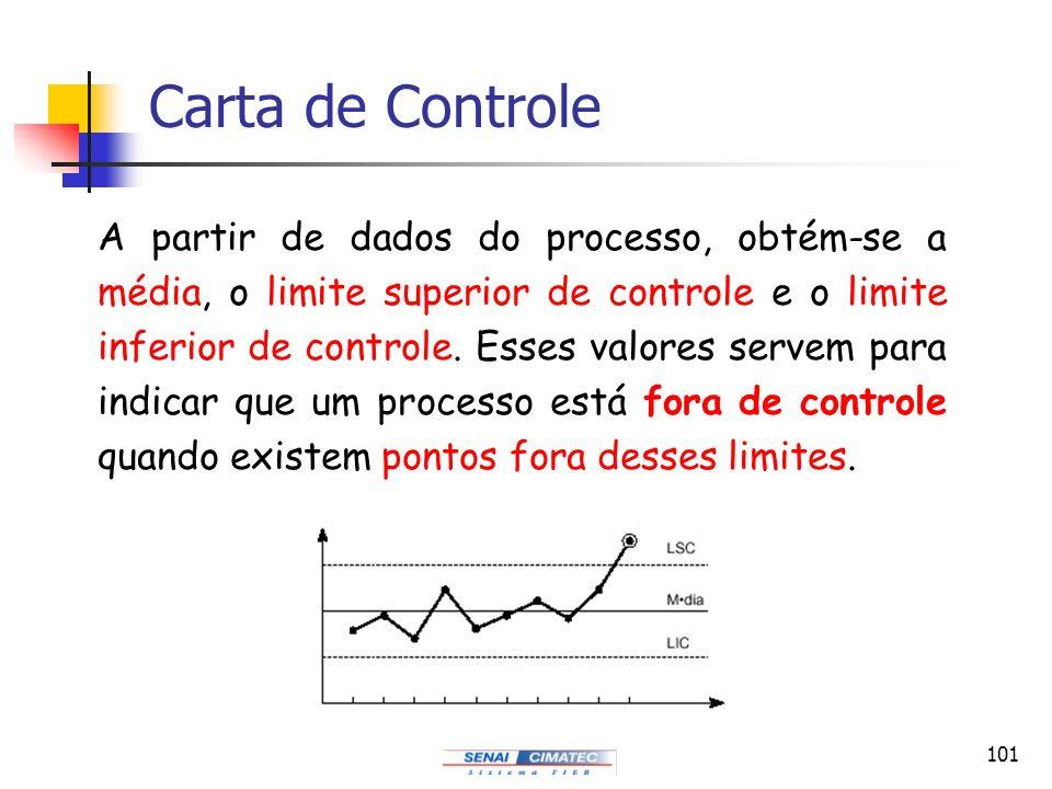 101 A partir de dados do processo, obtém-se a média, o limite superior de controle e o limite inferior de controle. Esses valores servem para indicar