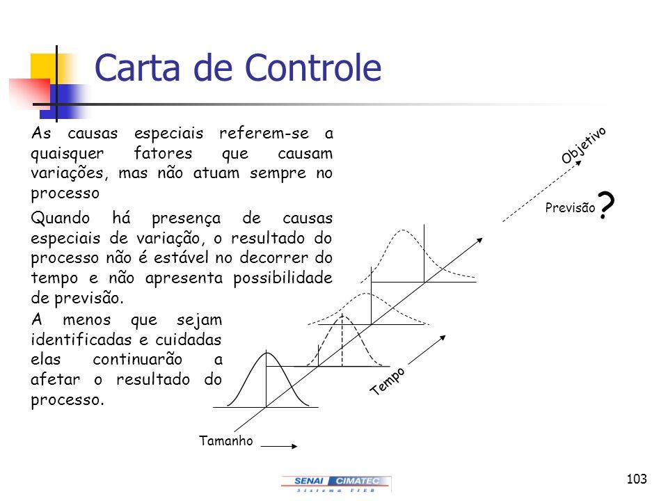 103 Carta de Controle Quando há presença de causas especiais de variação, o resultado do processo não é estável no decorrer do tempo e não apresenta p