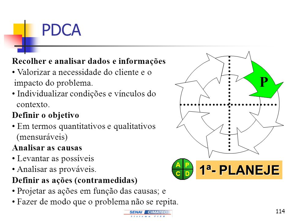114 PDCA P D C A Recolher e analisar dados e informações Valorizar a necessidade do cliente e o impacto do problema. Individualizar condições e víncul