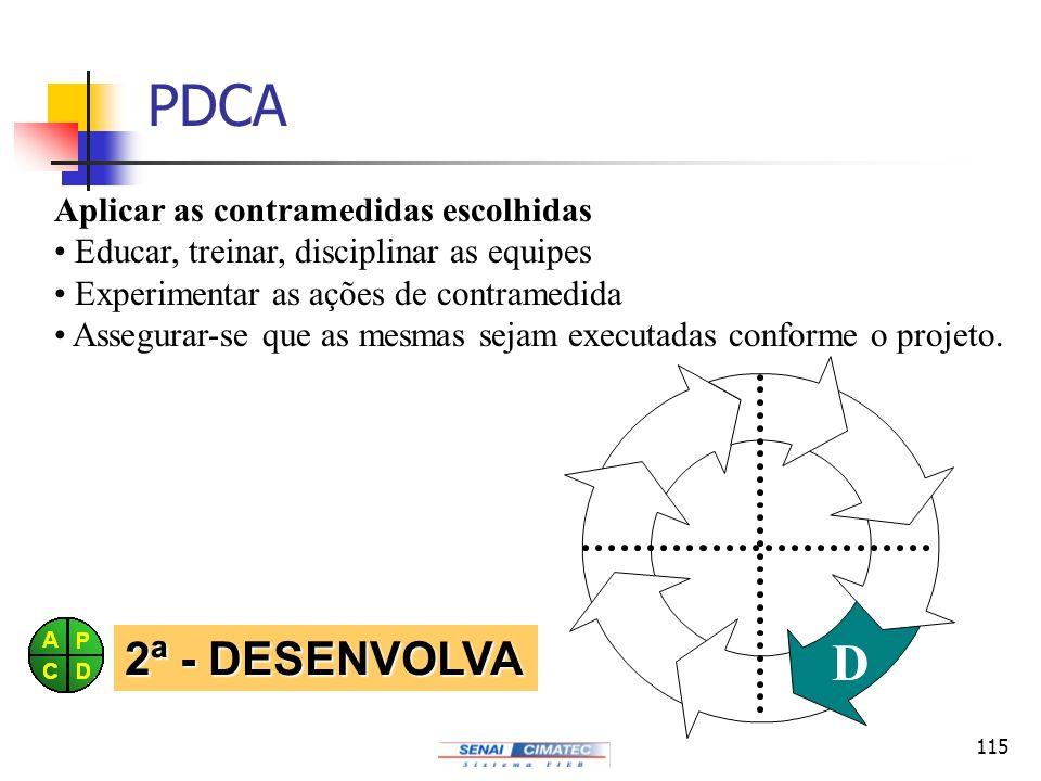 115 PDCA P D C A Aplicar as contramedidas escolhidas Educar, treinar, disciplinar as equipes Experimentar as ações de contramedida Assegurar-se que as