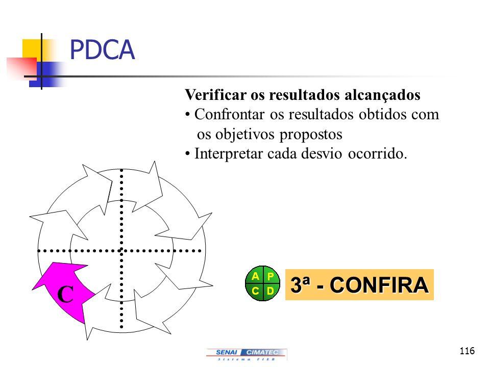 116 PDCA Verificar os resultados alcançados Confrontar os resultados obtidos com os objetivos propostos Interpretar cada desvio ocorrido. 3ª - CONFIRA