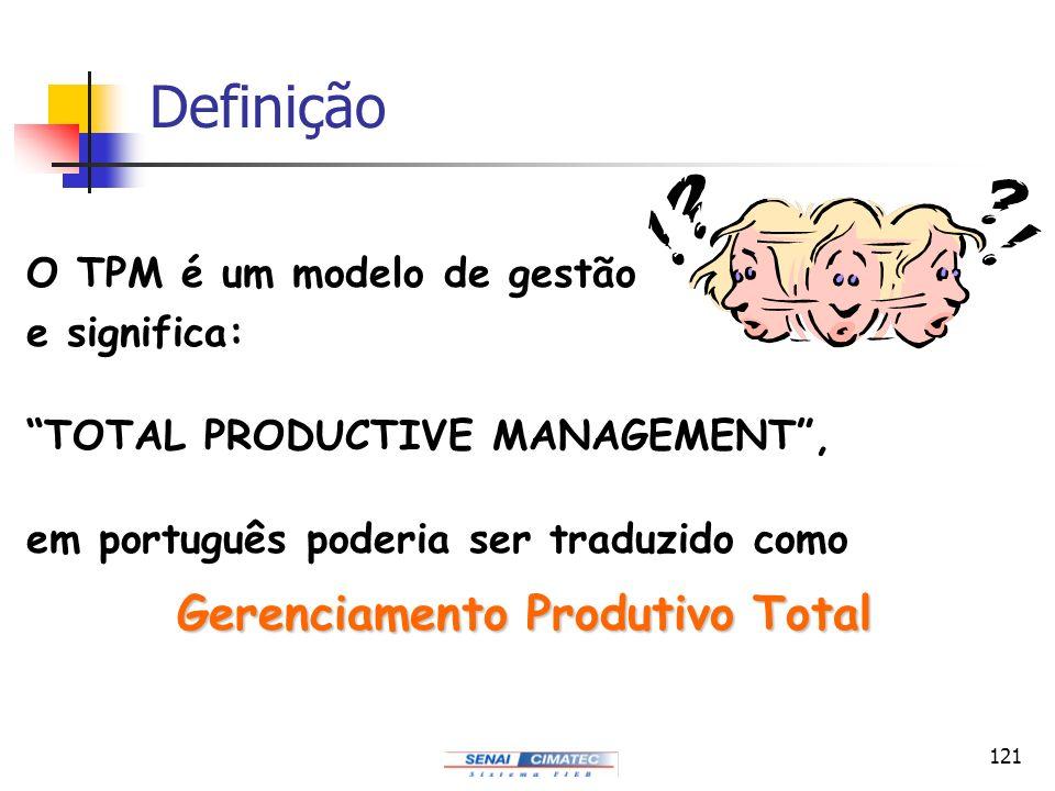 121 Definição O TPM é um modelo de gestão e significa: TOTAL PRODUCTIVE MANAGEMENT, em português poderia ser traduzido como Gerenciamento Produtivo To