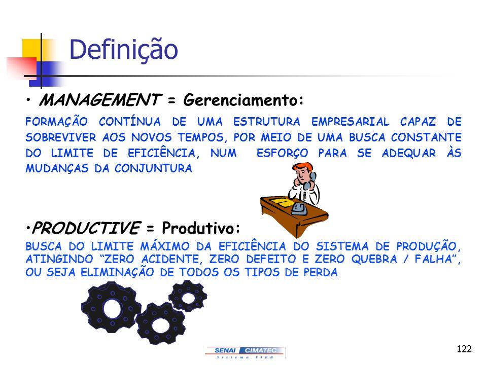 122 Definição MANAGEMENT = Gerenciamento: FORMAÇÃO CONTÍNUA DE UMA ESTRUTURA EMPRESARIAL CAPAZ DE SOBREVIVER AOS NOVOS TEMPOS, POR MEIO DE UMA BUSCA C