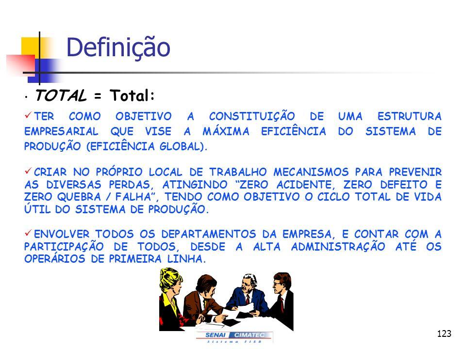 123 Definição TOTAL = Total: TER COMO OBJETIVO A CONSTITUIÇÃO DE UMA ESTRUTURA EMPRESARIAL QUE VISE A MÁXIMA EFICIÊNCIA DO SISTEMA DE PRODUÇÃO (EFICIÊ