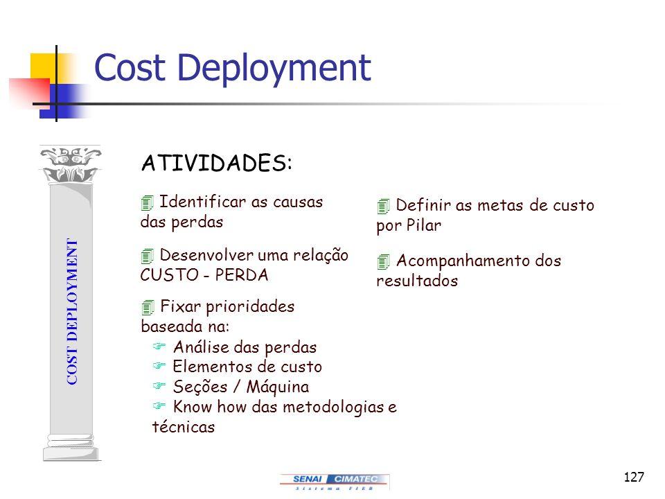 127 COST DEPLOYMENT 4 Identificar as causas das perdas 4 Desenvolver uma relação CUSTO - PERDA 4 Fixar prioridades baseada na: 4 Definir as metas de c
