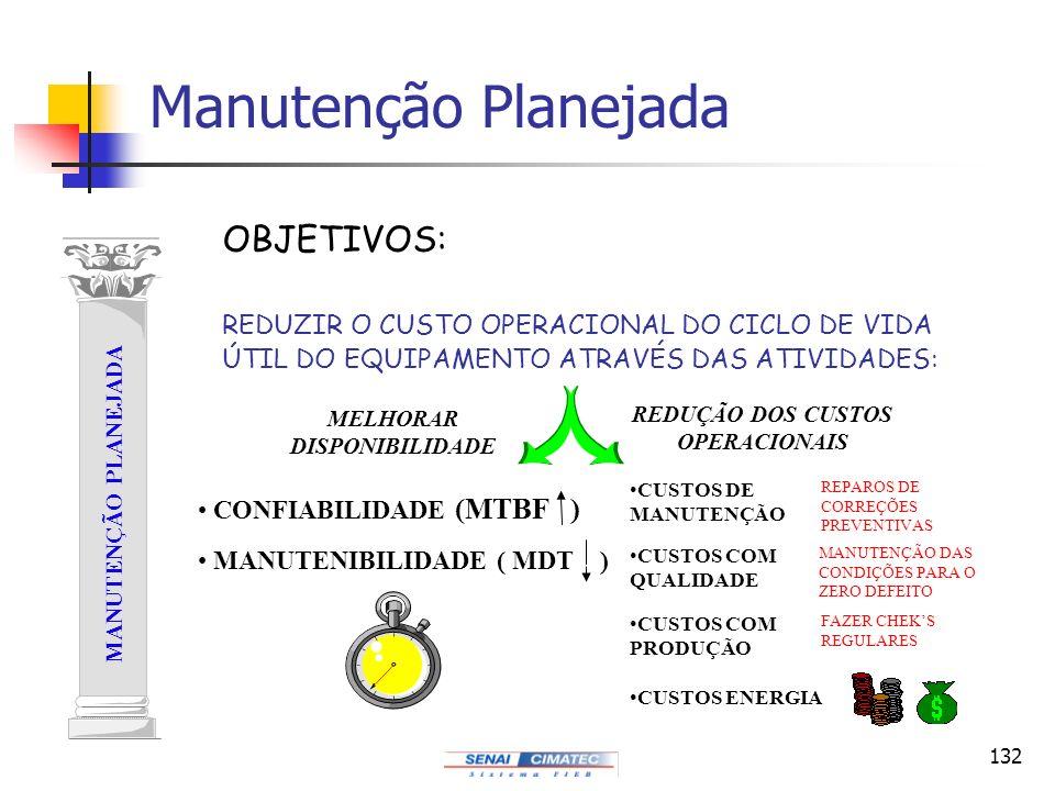 132 Manutenção Planejada MANUTENÇÃO PLANEJADA MANUTENÇÃO DAS CONDIÇÕES PARA O ZERO DEFEITO REDUZIR O CUSTO OPERACIONAL DO CICLO DE VIDA ÚTIL DO EQUIPA