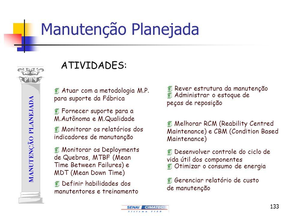 133 MANUTENÇÃO PLANEJADA 4 Atuar com a metodologia M.P. para suporte da Fábrica 4 Fornecer suporte para a M.Autônoma e M.Qualidade 4 Administrar o est