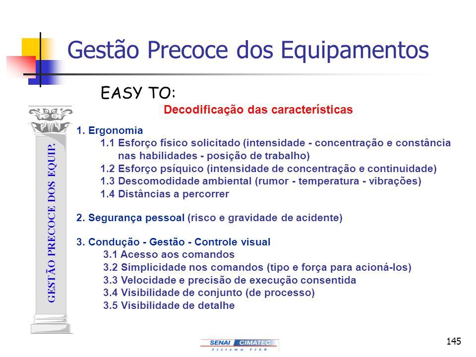 145 GESTÃO PRECOCE DOS EQUIP. EASY TO: Gestão Precoce dos Equipamentos Decodificação das características 1. Ergonomia 1.1 Esforço físico solicitado (i