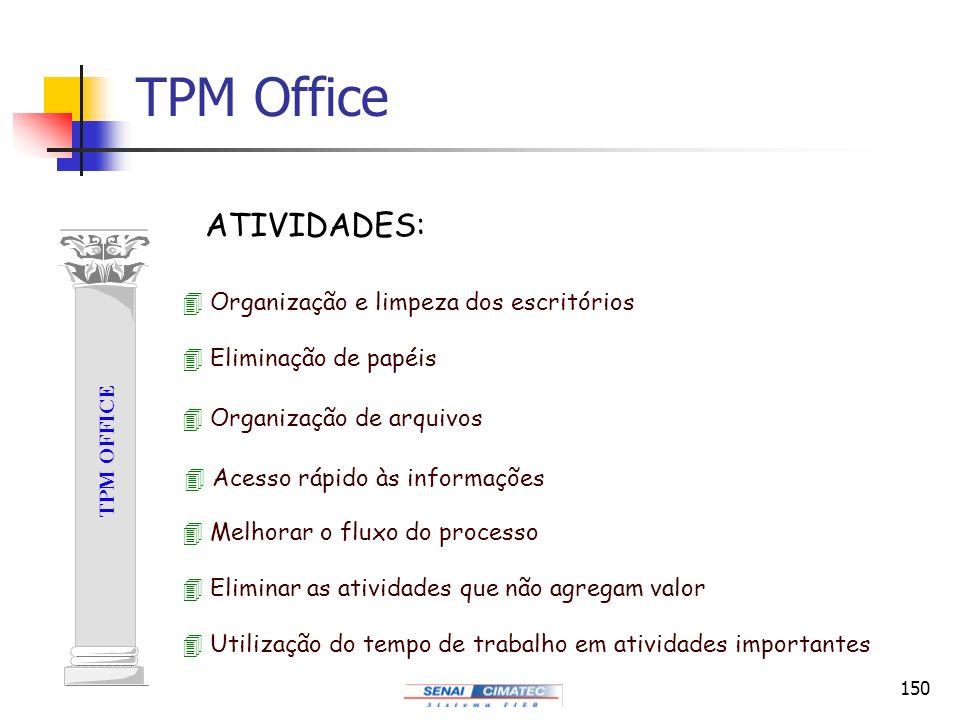 150 TPM Office TPM OFFICE 4 Organização e limpeza dos escritórios 4 Eliminação de papéis 4 Organização de arquivos 4 Acesso rápido às informações 4 El