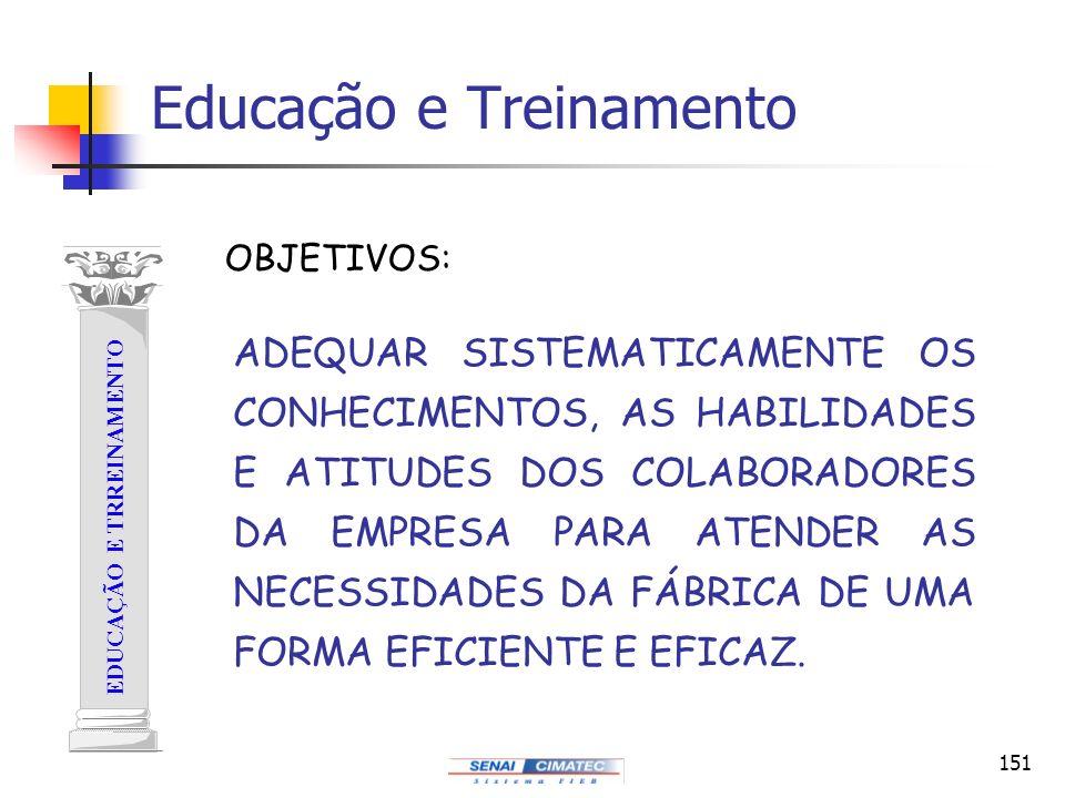 151 Educação e Treinamento EDUCAÇÃO E TRREINAMENTO ADEQUAR SISTEMATICAMENTE OS CONHECIMENTOS, AS HABILIDADES E ATITUDES DOS COLABORADORES DA EMPRESA P