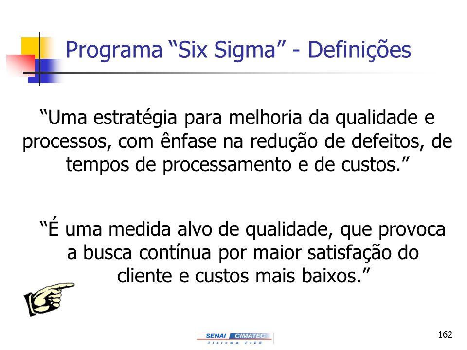 162 Programa Six Sigma - Definições Uma estratégia para melhoria da qualidade e processos, com ênfase na redução de defeitos, de tempos de processamen