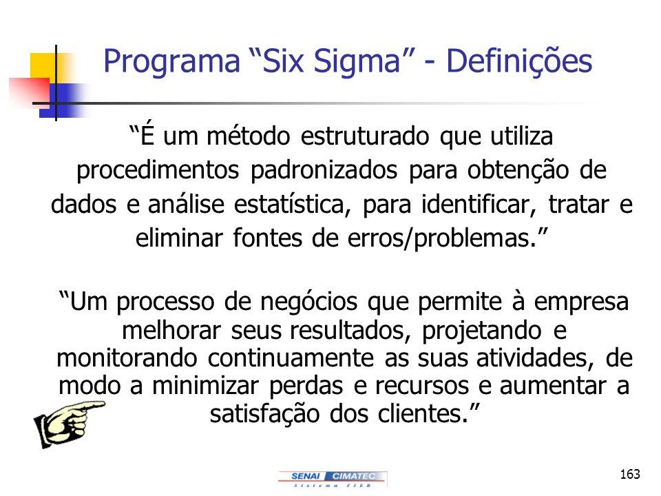 163 Programa Six Sigma - Definições É um método estruturado que utiliza procedimentos padronizados para obtenção de dados e análise estatística, para