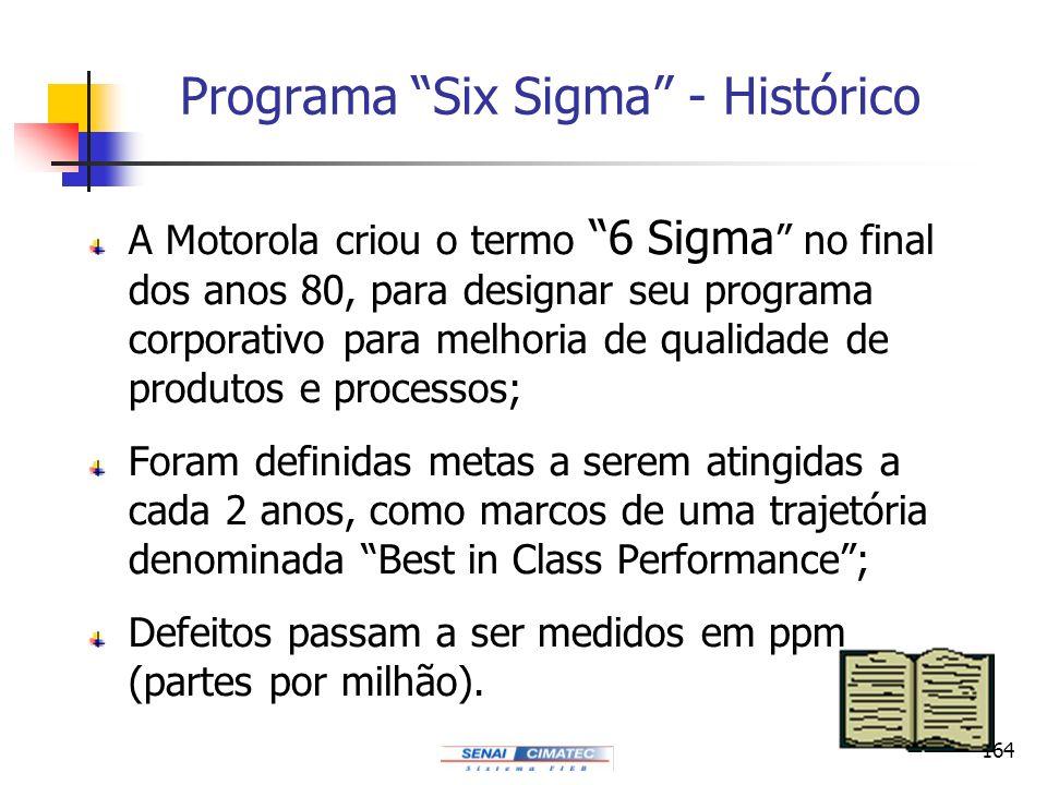 164 Programa Six Sigma - Histórico A Motorola criou o termo 6 Sigma no final dos anos 80, para designar seu programa corporativo para melhoria de qual