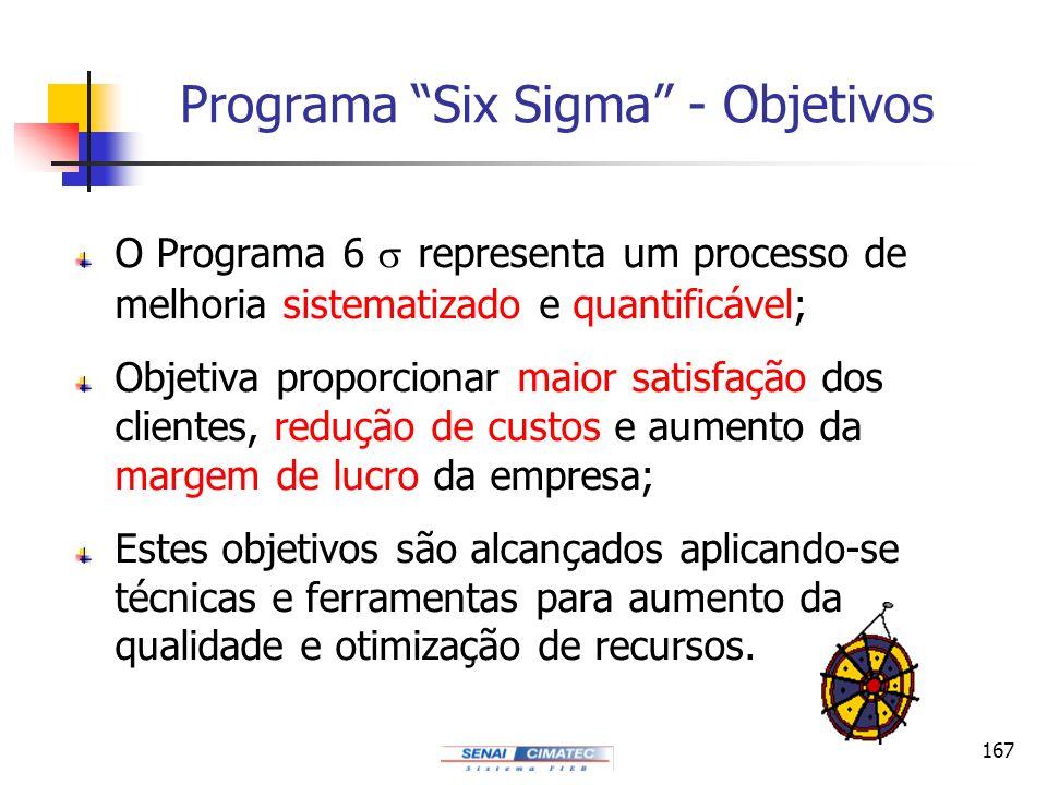 167 Programa Six Sigma - Objetivos O Programa 6 representa um processo de melhoria sistematizado e quantificável; Objetiva proporcionar maior satisfaç