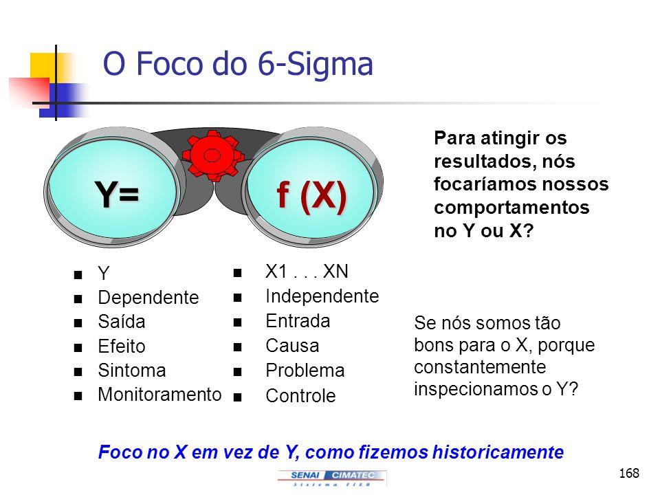 168 O Foco do 6-Sigma f (X) Y= n X1... XN n Independente n Entrada n Causa n Problema n Controle Para atingir os resultados, nós focaríamos nossos com