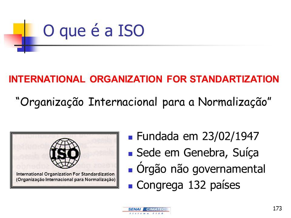 173 O que é a ISO Fundada em 23/02/1947 Sede em Genebra, Suíça Órgão não governamental Congrega 132 países INTERNATIONAL ORGANIZATION FOR STANDARTIZAT