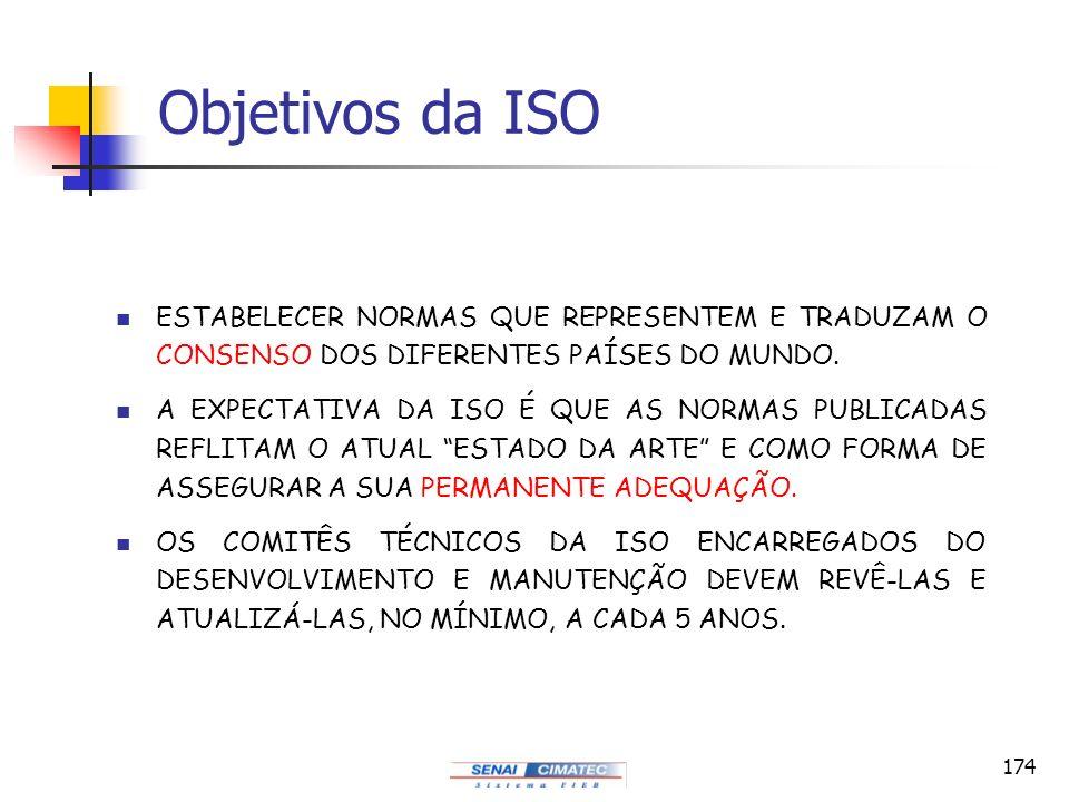 174 Objetivos da ISO n ESTABELECER NORMAS QUE REPRESENTEM E TRADUZAM O CONSENSO DOS DIFERENTES PAÍSES DO MUNDO. n A EXPECTATIVA DA ISO É QUE AS NORMAS