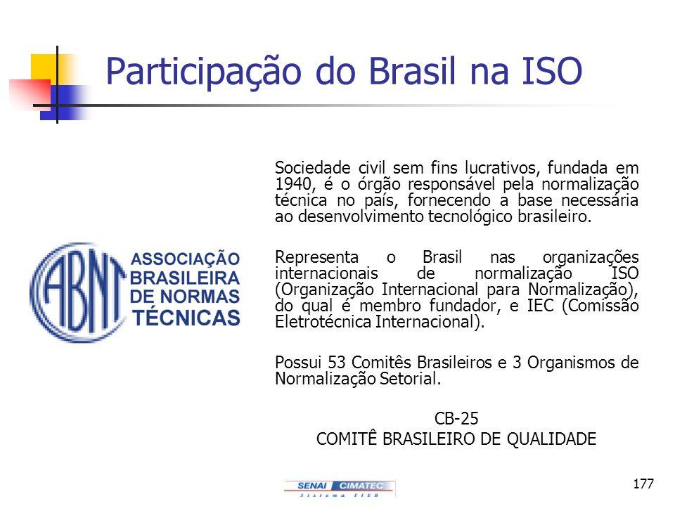 177 Participação do Brasil na ISO Sociedade civil sem fins lucrativos, fundada em 1940, é o órgão responsável pela normalização técnica no país, forne
