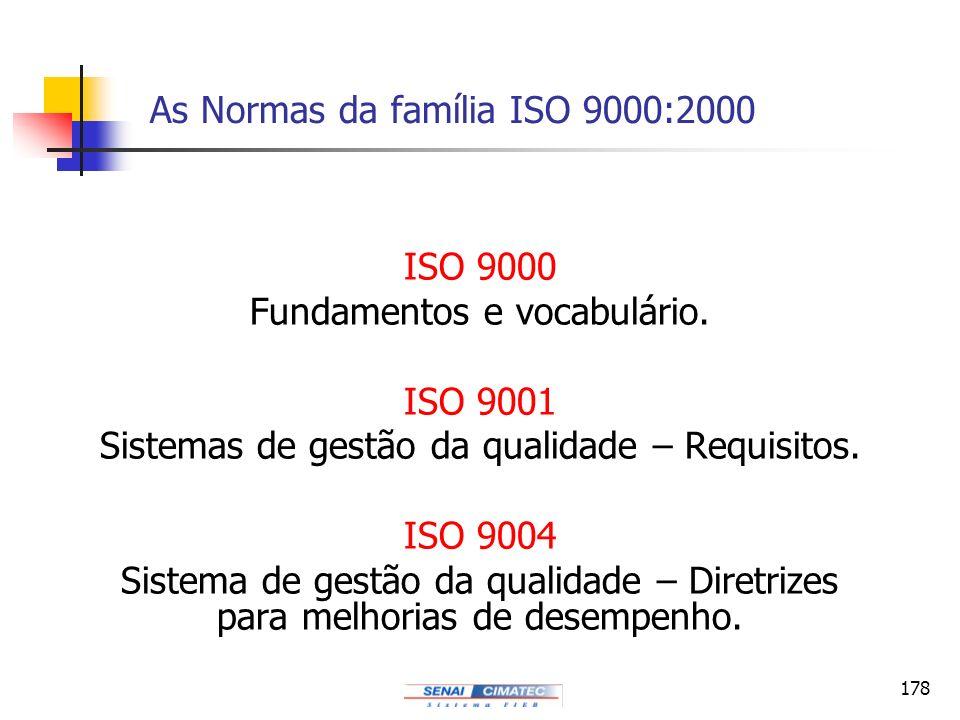 178 As Normas da família ISO 9000:2000 ISO 9000 Fundamentos e vocabulário. ISO 9001 Sistemas de gestão da qualidade – Requisitos. ISO 9004 Sistema de