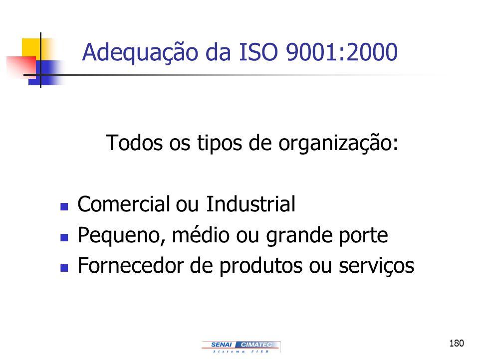 180 Adequação da ISO 9001:2000 Todos os tipos de organização: Comercial ou Industrial Pequeno, médio ou grande porte Fornecedor de produtos ou serviço