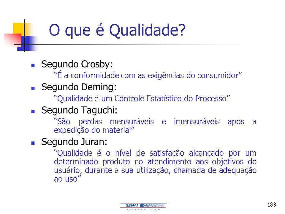 183 O que é Qualidade? Segundo Crosby: É a conformidade com as exigências do consumidor Segundo Deming: Qualidade é um Controle Estatístico do Process