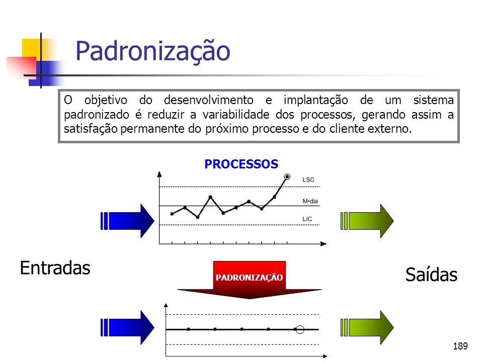 189 Padronização O objetivo do desenvolvimento e implantação de um sistema padronizado é reduzir a variabilidade dos processos, gerando assim a satisf