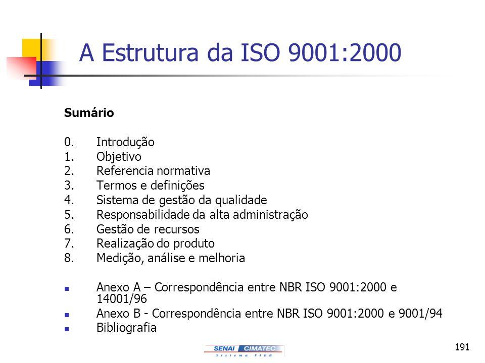 191 A Estrutura da ISO 9001:2000 Sumário 0.Introdução 1.Objetivo 2.Referencia normativa 3.Termos e definições 4.Sistema de gestão da qualidade 5.Respo