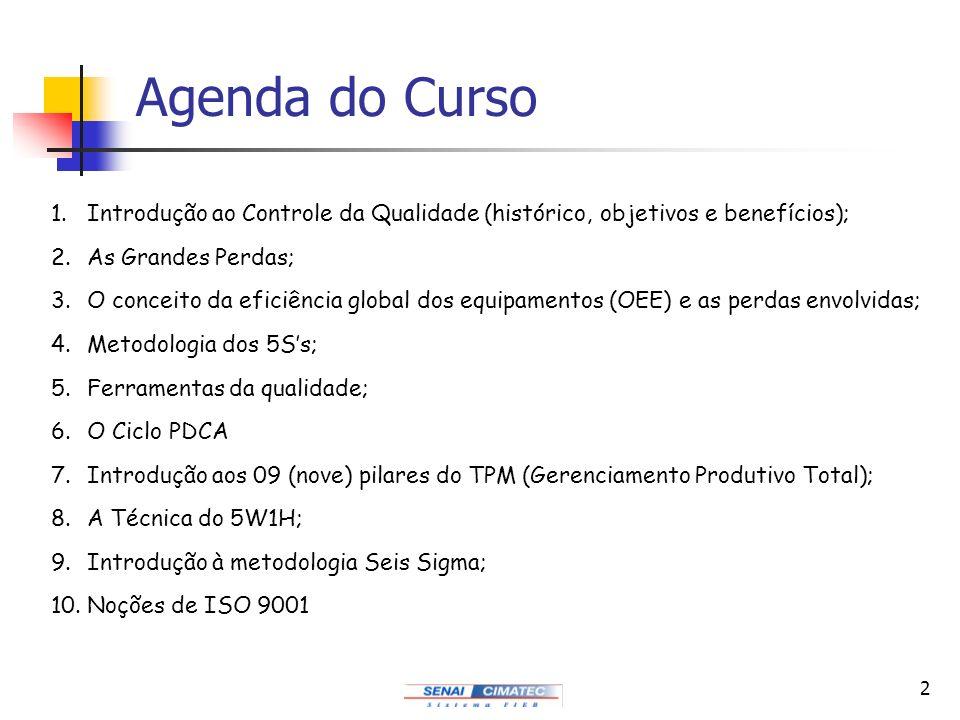 2 Agenda do Curso 1.Introdução ao Controle da Qualidade (histórico, objetivos e benefícios); 2.As Grandes Perdas; 3.O conceito da eficiência global do