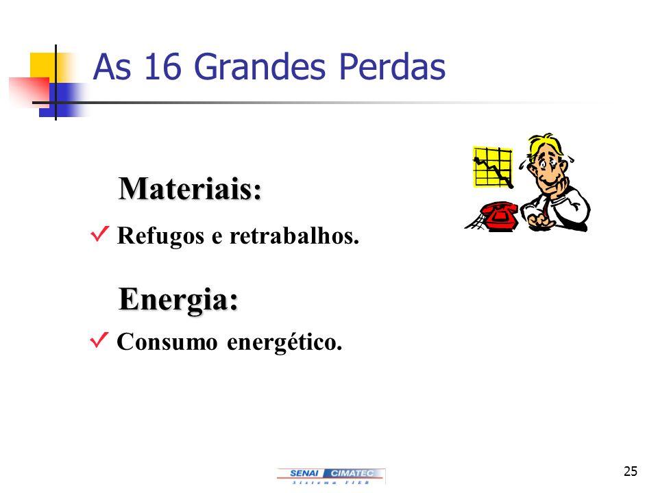 25 Materiais : Refugos e retrabalhos. Energia: Consumo energético. As 16 Grandes Perdas