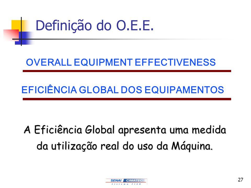 27 Definição do O.E.E. EFICIÊNCIA GLOBAL DOS EQUIPAMENTOS OVERALL EQUIPMENT EFFECTIVENESS A Eficiência Global apresenta uma medida da utilização real