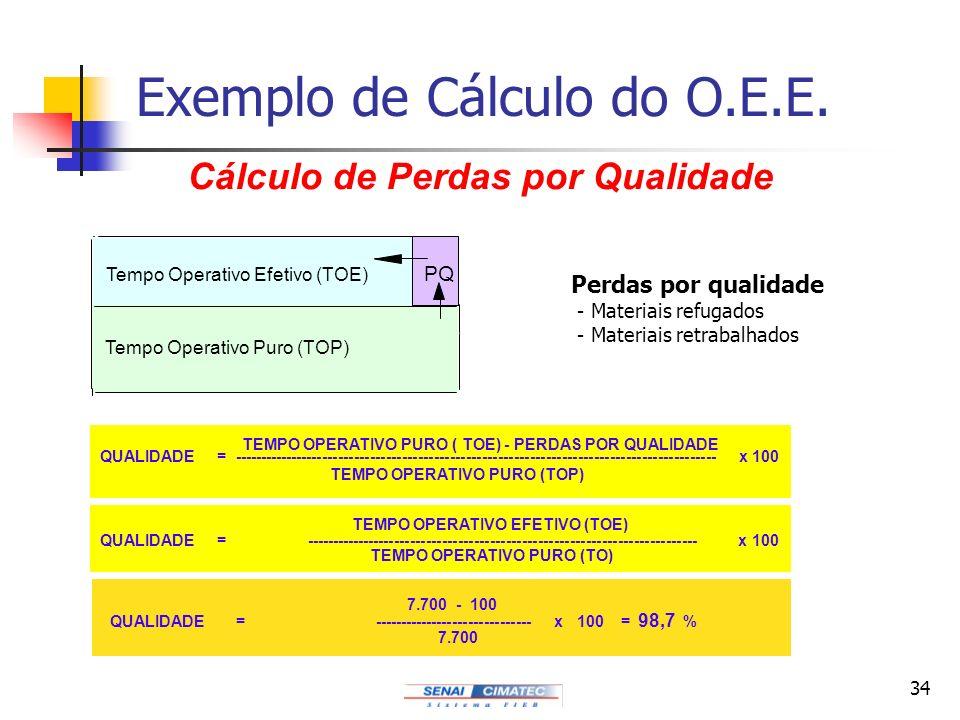 34 Exemplo de Cálculo do O.E.E. Cálculo de Perdas por Qualidade TEMPO OPERATIVO EFETIVO (TOE) QUALIDADE = --------------------------------------------