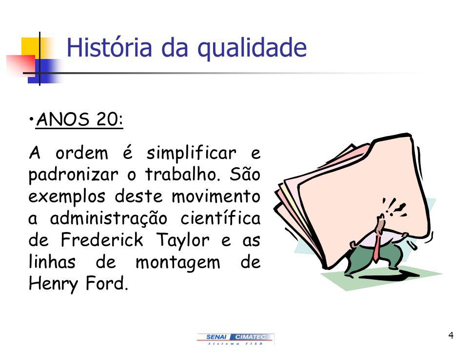 4 História da qualidade ANOS 20: A ordem é simplificar e padronizar o trabalho. São exemplos deste movimento a administração científica de Frederick T