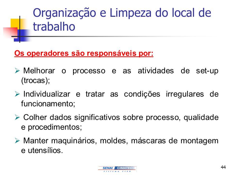 44 Organização e Limpeza do local de trabalho Os operadores são responsáveis por: Melhorar o processo e as atividades de set-up (trocas); Individualiz