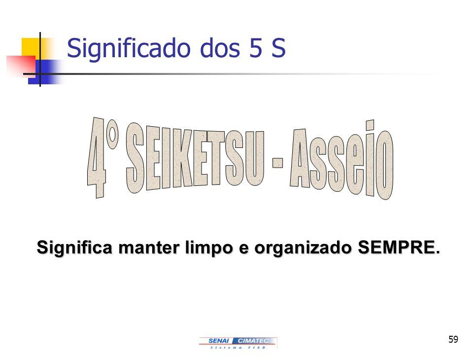 59 Significado dos 5 S Significa manter limpo e organizado SEMPRE Significa manter limpo e organizado SEMPRE.