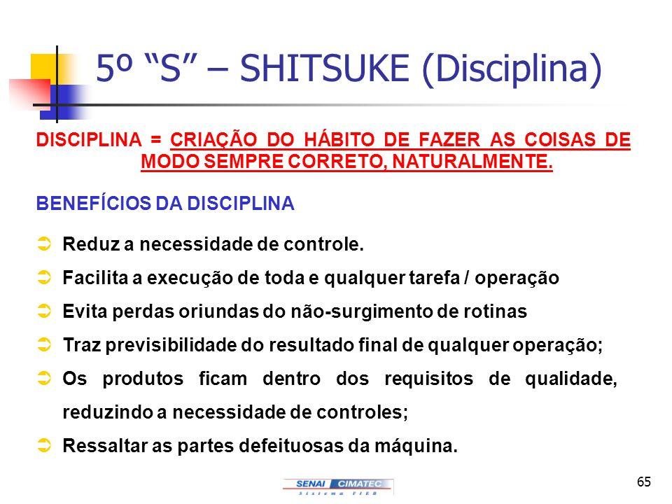 65 5º S – SHITSUKE (Disciplina) DISCIPLINA = CRIAÇÃO DO HÁBITO DE FAZER AS COISAS DE MODO SEMPRE CORRETO, NATURALMENTE. BENEFÍCIOS DA DISCIPLINA ÜRedu