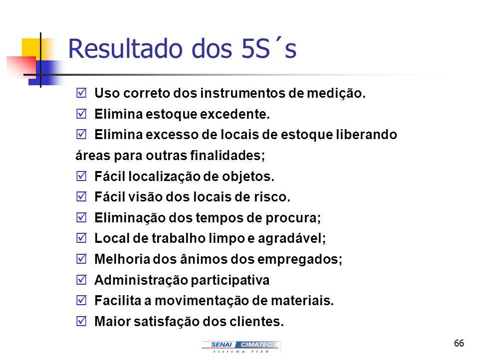 66 Resultado dos 5S´s þUso correto dos instrumentos de medição. þElimina estoque excedente. þElimina excesso de locais de estoque liberando áreas para
