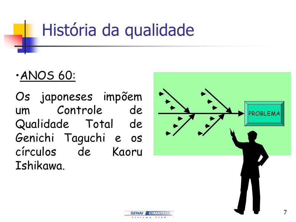 7 História da qualidade ANOS 60: Os japoneses impõem um Controle de Qualidade Total de Genichi Taguchi e os círculos de Kaoru Ishikawa. PROBLEMA