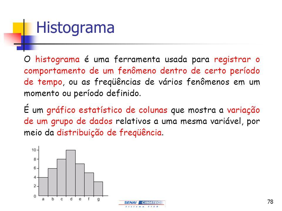 78 Histograma O histograma é uma ferramenta usada para registrar o comportamento de um fenômeno dentro de certo período de tempo, ou as freqüências de