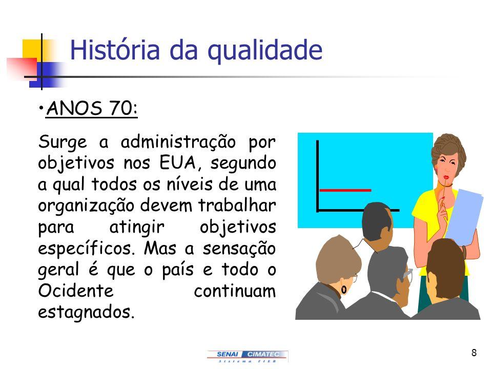 8 História da qualidade ANOS 70: Surge a administração por objetivos nos EUA, segundo a qual todos os níveis de uma organização devem trabalhar para a