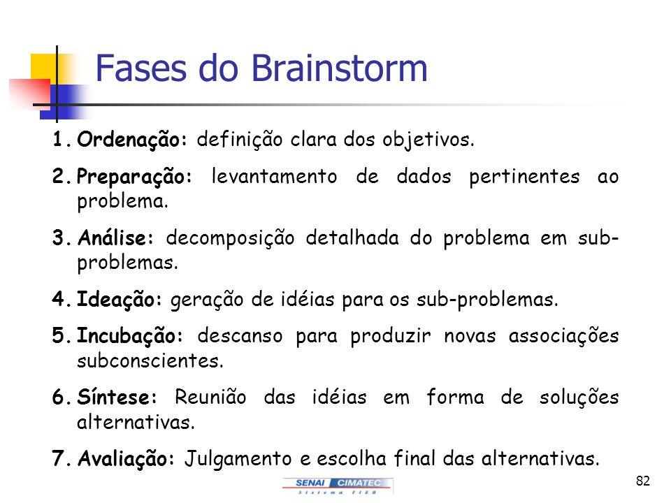 82 Fases do Brainstorm 1.Ordenação: definição clara dos objetivos. 2.Preparação: levantamento de dados pertinentes ao problema. 3.Análise: decomposiçã
