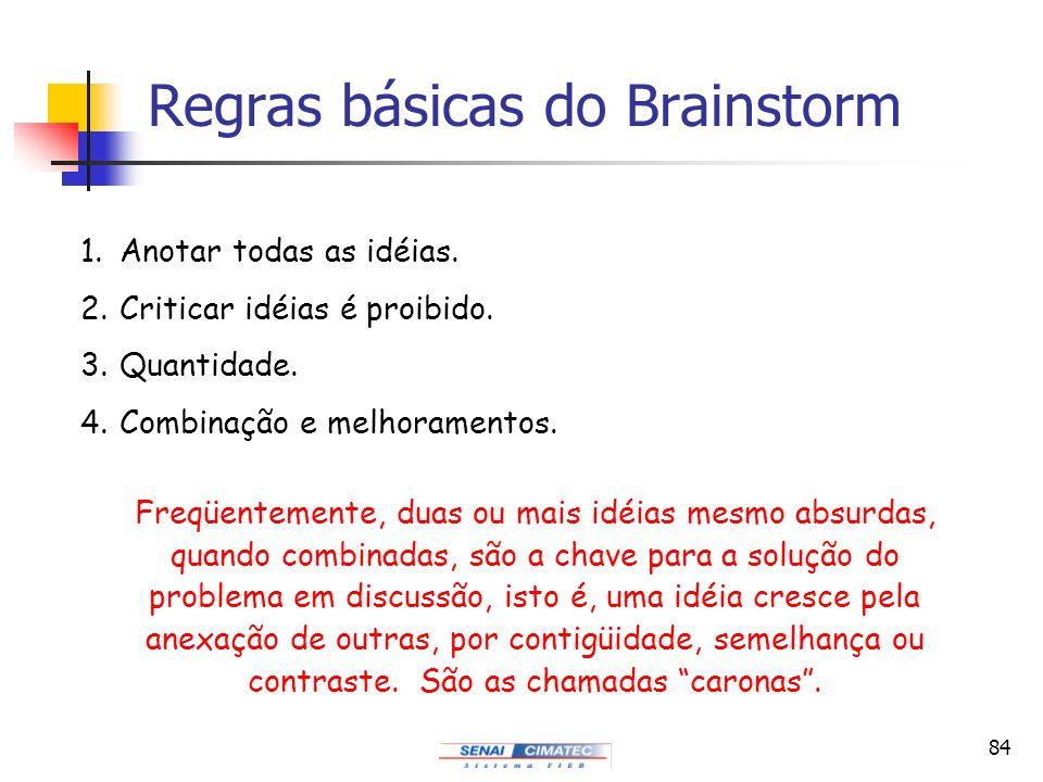 84 Regras básicas do Brainstorm 1.Anotar todas as idéias. 2.Criticar idéias é proibido. 3.Quantidade. 4.Combinação e melhoramentos. Freqüentemente, du